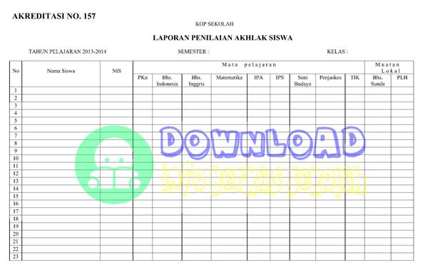 Dokumen Bukti Fisik Akreditasi Sekolah Standar Isi Nomor 157