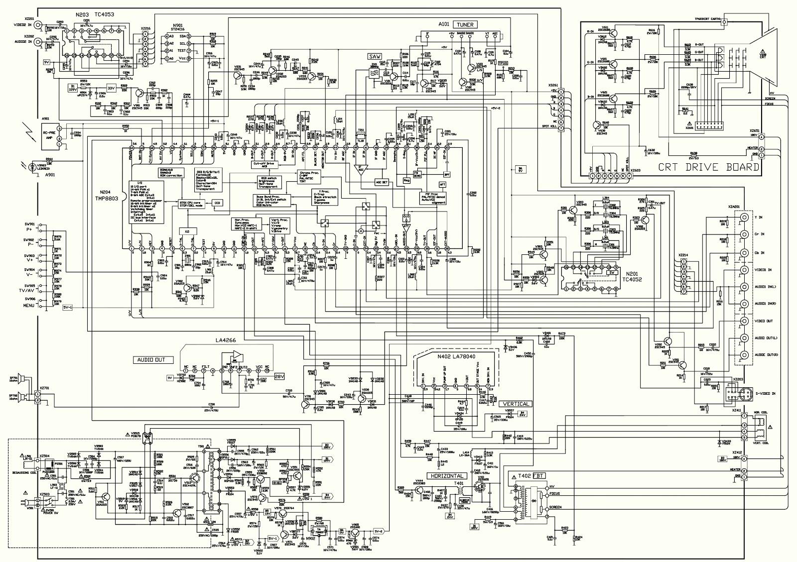 Akira 21fzs1 Crt Tv Troubleshooting Circuit Diagram