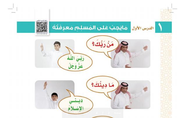 حل درس ما يجب على المسلم معرفته التوحيد للصف الأول ابتدائي