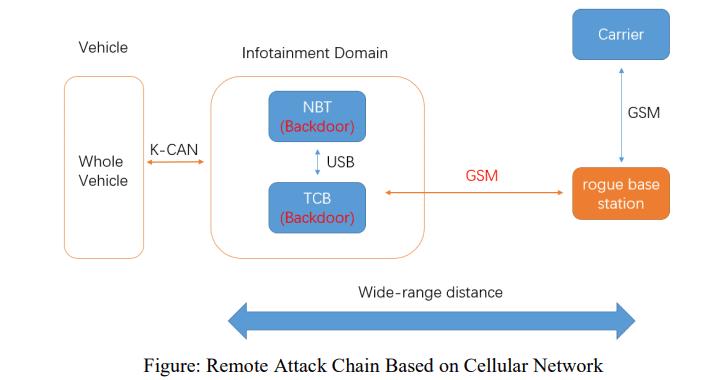 bmw-car-hacking-exploit