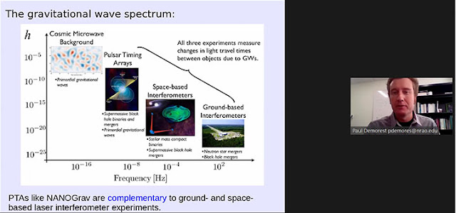Using PTAs to extend observation of Gravitational Wave Spectrum  (Source: Paul Demorest, AAS 237)