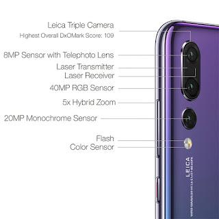 Smartphones cameras