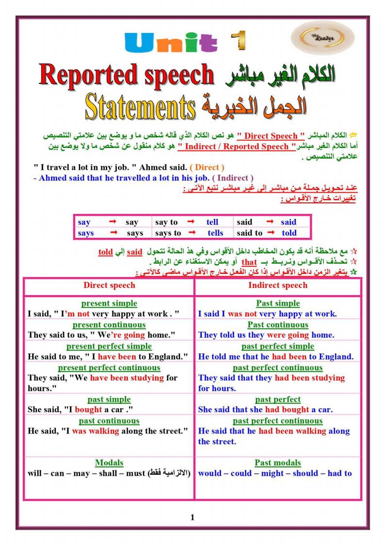 أفضل مذكرة قواعد الوحدة الاولى للصف الثالث الثانوى المنهج الجديد 2022 مستر محمد صلاح