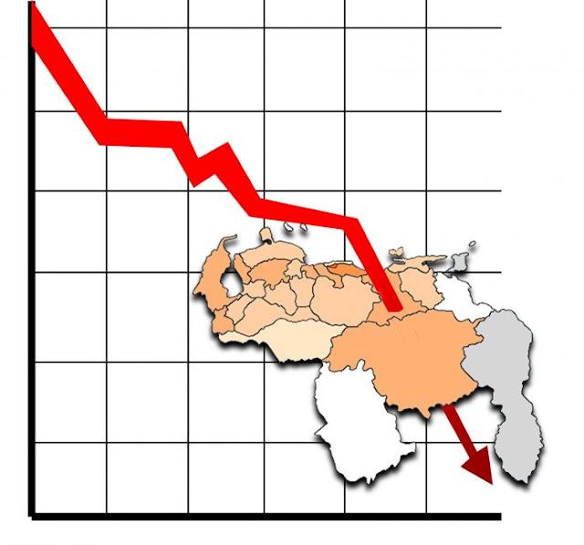 Venezuela pasó de ser la quinta economía de América Latina a rondar el noveno puesto