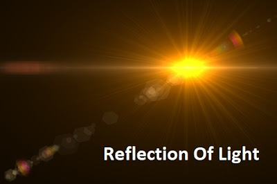 Reflection of Light (Science)