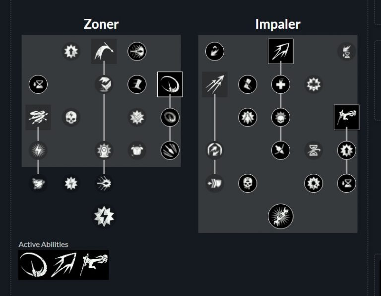 Skills tree from the spear