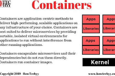 Containers and Container Orchestration Key Concepts