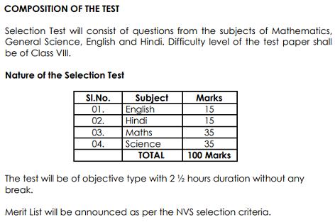 NVS 9th Class Exam Pattern