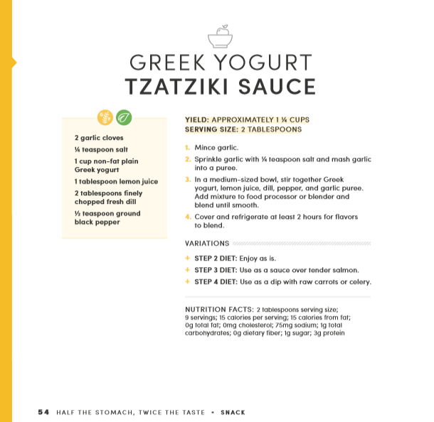 Bariatrc-friendly Greek Yogurt Tzatziki Sauce Recipe