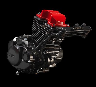 Materi Power Point Pemeliharaan Mesin Sepeda Motor Kelas Xii Suryaman Id