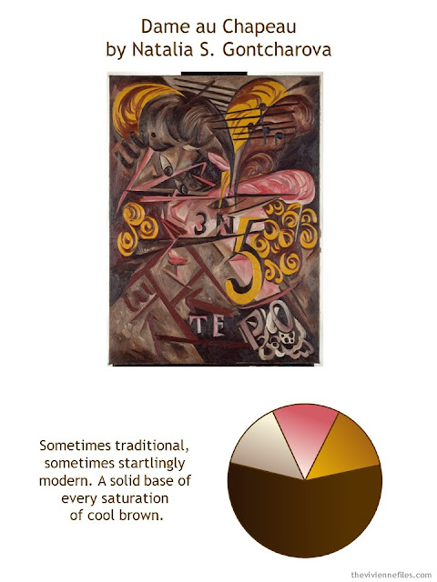 Dame au Chapeau by Natalia S. Gontcharova with style guidelines and color palette