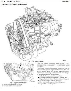 repair-manuals: August 2011