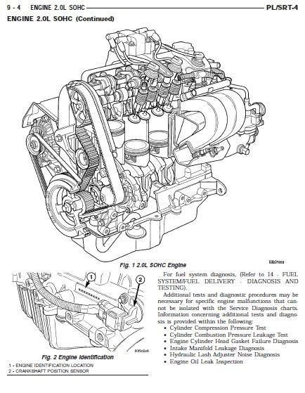 Dodge Caliber 2 0 Exhaust Diagram Com