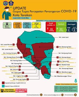 Press Release COVID-19 Tarakan 6 Juni 2020 - Tarakan Info