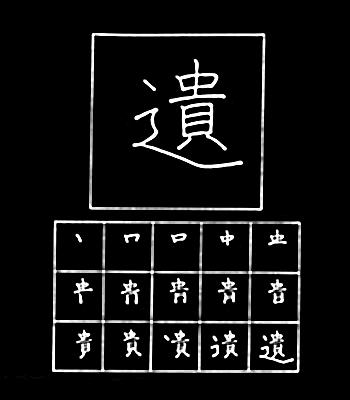 kanji gene, heritage