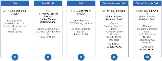 Nomor Rekening Unicef Indonesia
