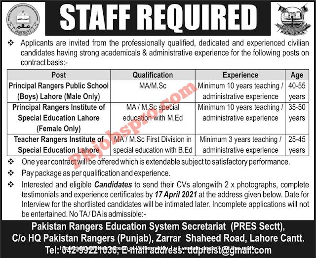 Rangers Public School Lahore Jobs 2021