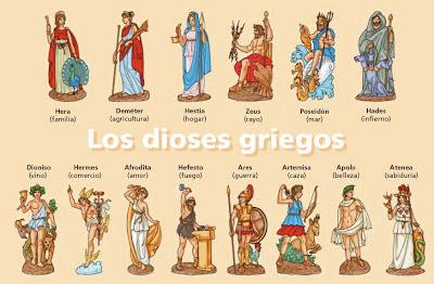 Resultat d'imatges de dioses griegos