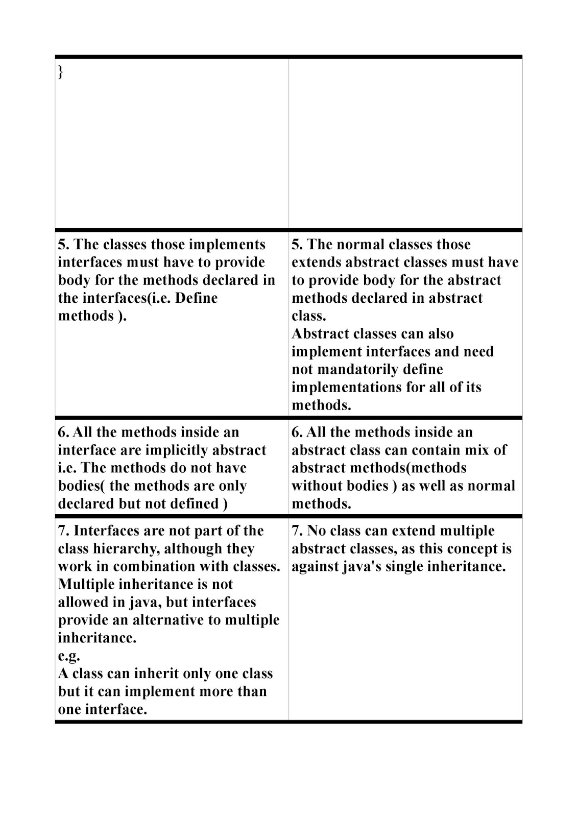 Computer Science Differences And Similarities Between
