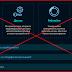 Algoritm-dengi.ml - Отзывы о сайте, развод, обман и мошенничество, лохотрон?