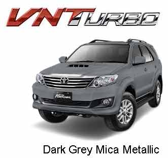 Fortuner Dark Grey Mica Metallic