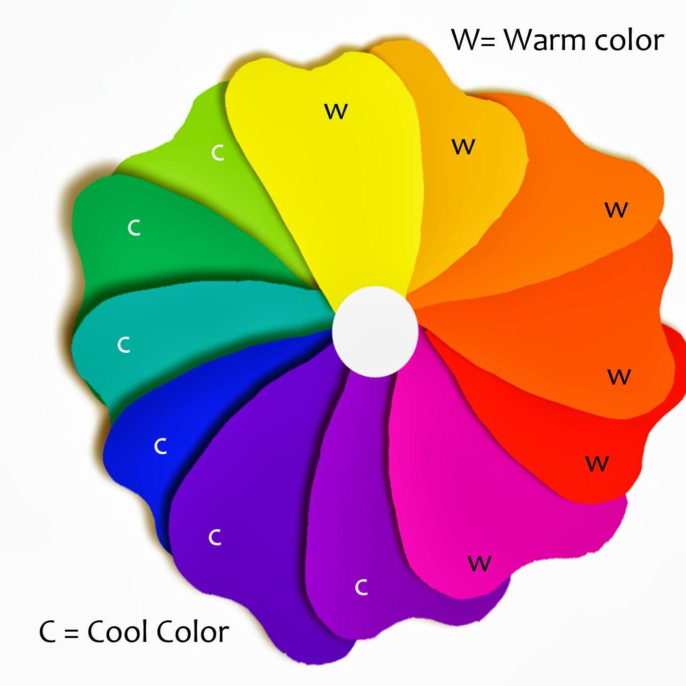 perricone design design works color theory. Black Bedroom Furniture Sets. Home Design Ideas