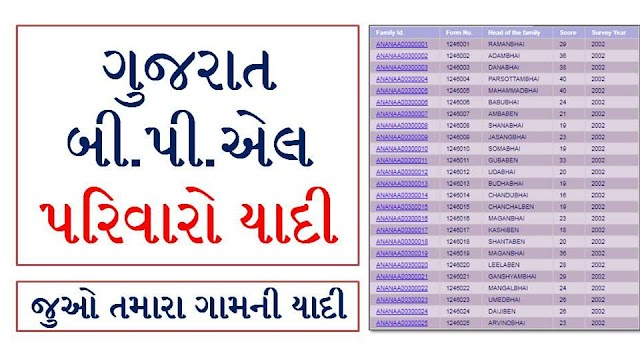 New BPL Yadi Gujarat 2021, Apply for BPL Card , Searching for BPL Rundown By Town ses2002.guj.nic.in, Download BPL Web based Posting from GUJARAT.