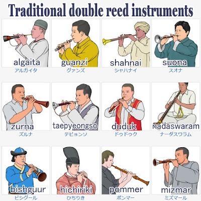 伝統的なダブルリードの木管楽器。