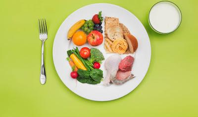 Konsep Makanan 4 Sehat 5 Sempurna