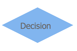 decision symbol of flowchart