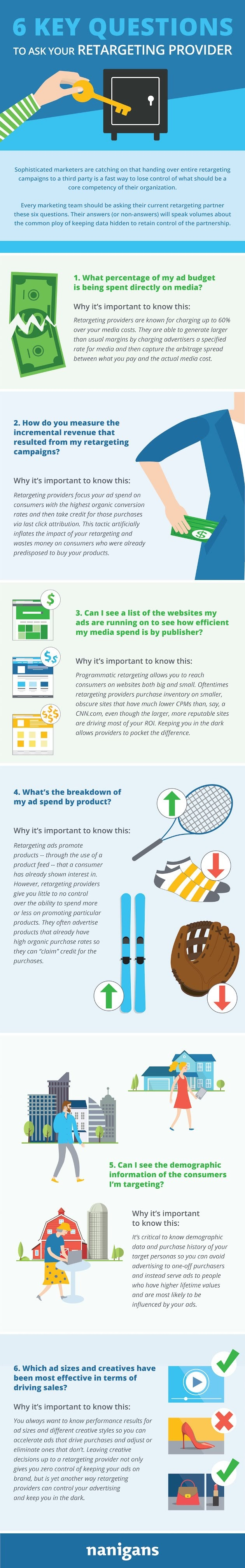 6 Key Questions to Ask Your Retargeting Provider - #Infographic