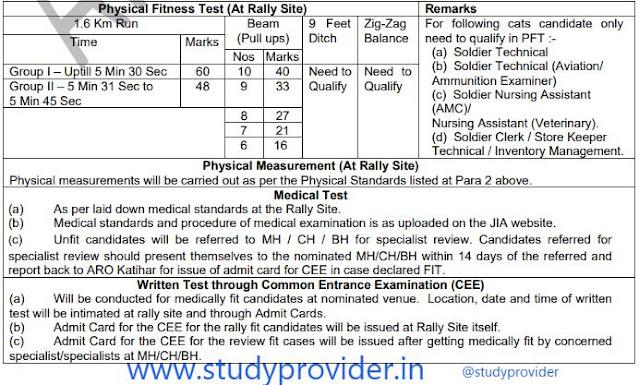 Indian Army Katihar Rally Bharti 2021   कटिहार आर्मी भर्ती  रैली  2021