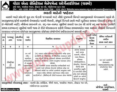 WASMO Recruitment for District Coordinator Posts 2018