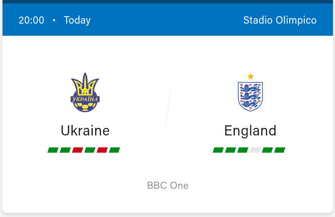 Ukraine vs England Football Preview Predictions 2021