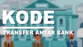 kode transfer bank 2019