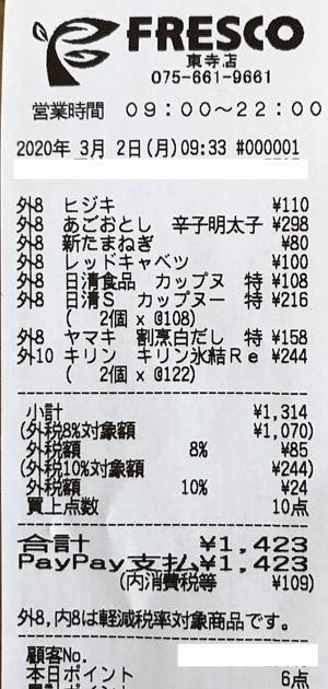 フレスコ 東寺店 2020/3/2 のレシート