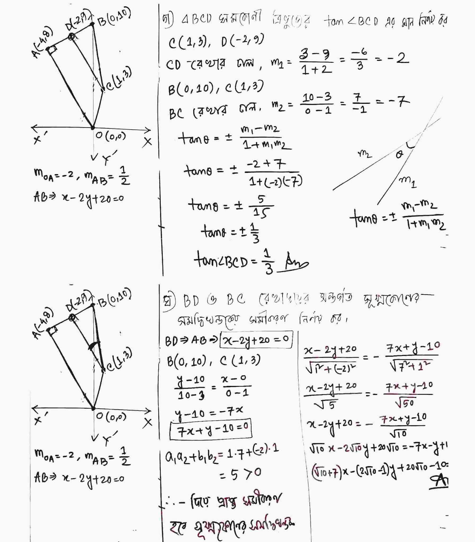 HSC 5th Week Higher Math Assignment Answer 2021