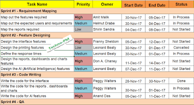 agile software development plan, agile software development plan template