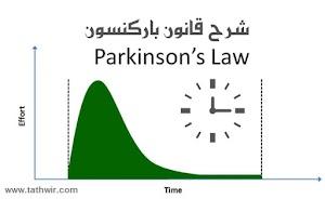 ما هو قانون باركنسون؟ وكيف تستفيد منه