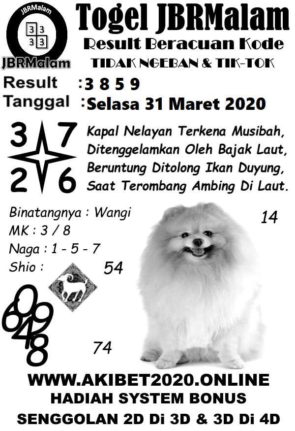 Prediksi HK Malam Ini Selasa 31 Maret 2020 - JBR Malam HK