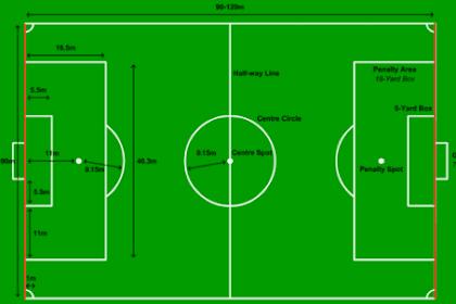 Gambar Lapangan Sepak Bola Lengkap dengan Ukurannya
