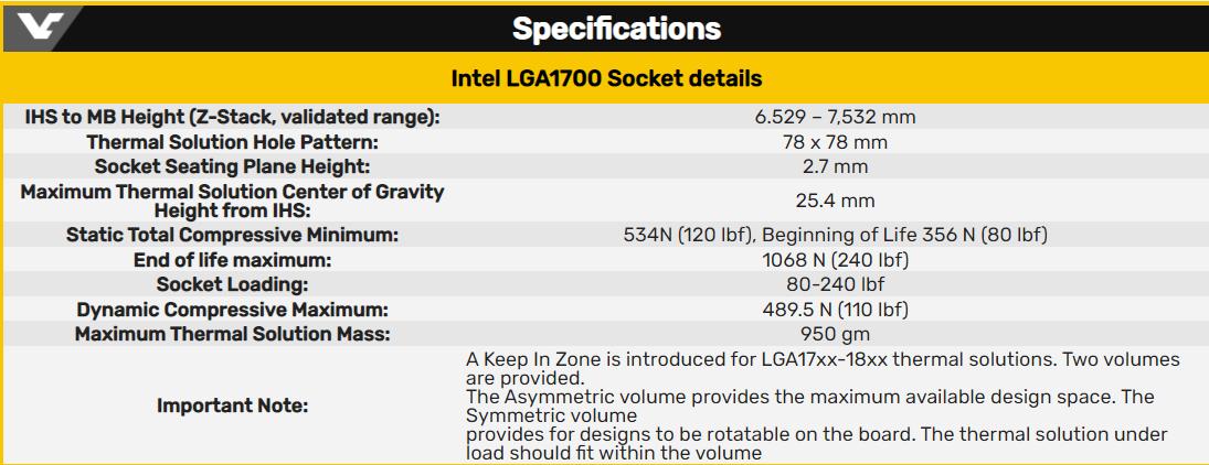 LGA1700 Teknik Özellikleri