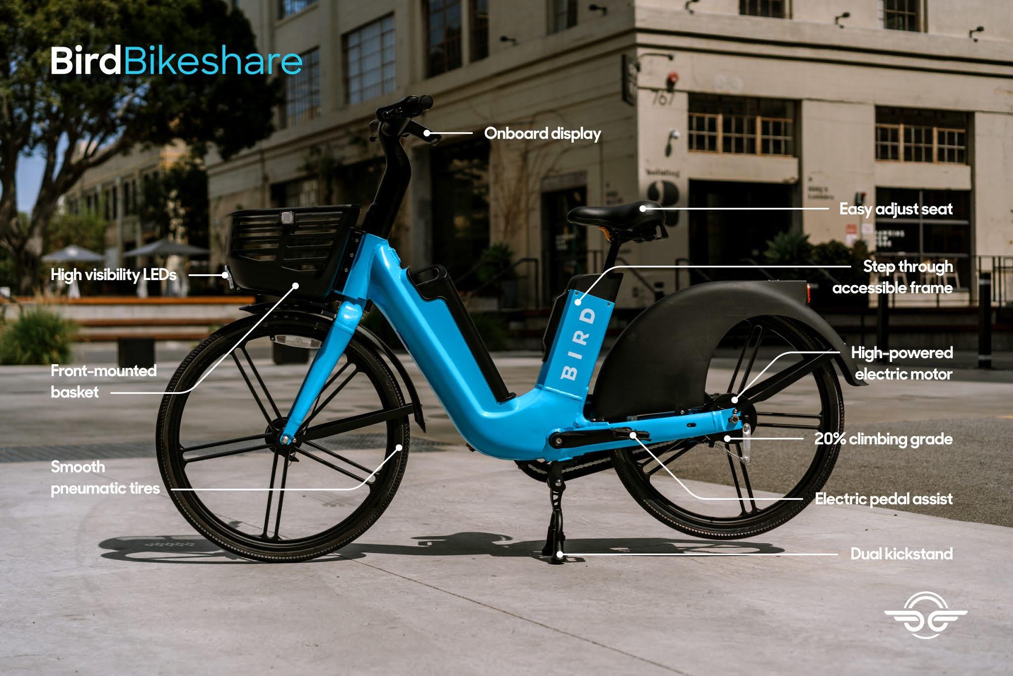 Bird Launches Shared E-Bike And Smart Bikeshare Platform To Meet Demand For Eco-Friendly Transportation