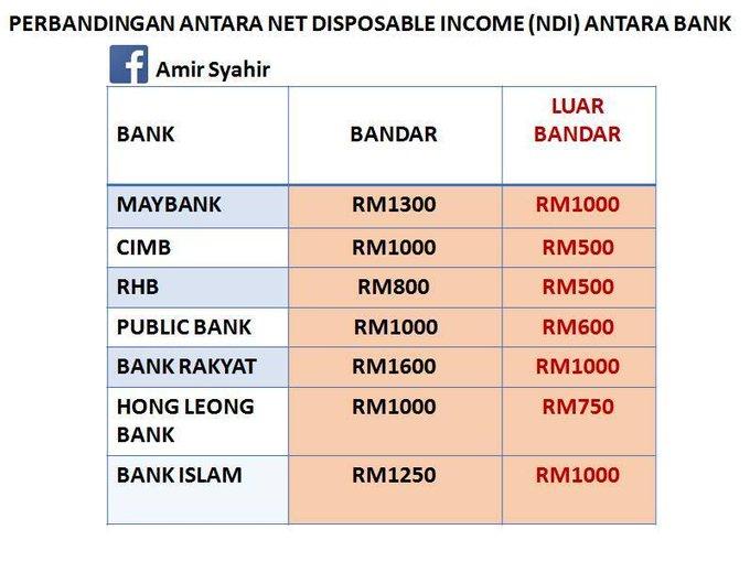 cara beli rumah proses dari loan deposit