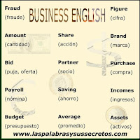 idioms, Expresiones del inglés de los negocios, Verbos para Business English, Business English, inglés, curso de inglés, inglés para negocios, aprender inglés