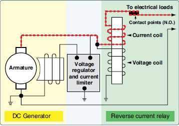 Generator Controls - Aircraft Electrical System | Aircraft Systems