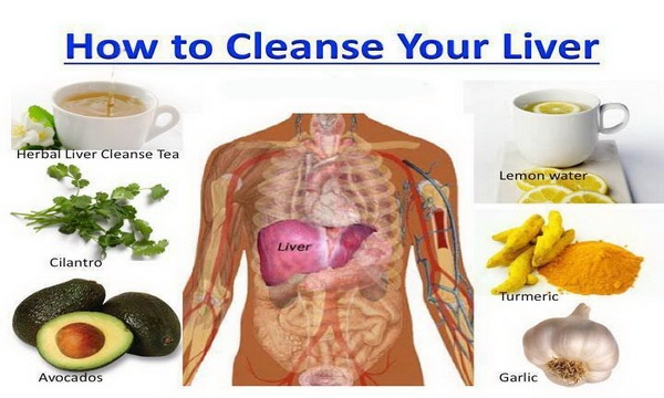 With This Wonderful Recipe You Can Make A Profound And Effective Cleaning Of Your Liver