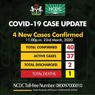 Nigeria records four new coronavirus cases, total increases to 40