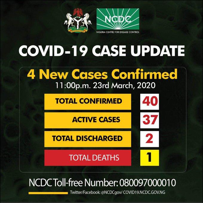 Nigeria records four new coronavirus cases, total increases to 40
