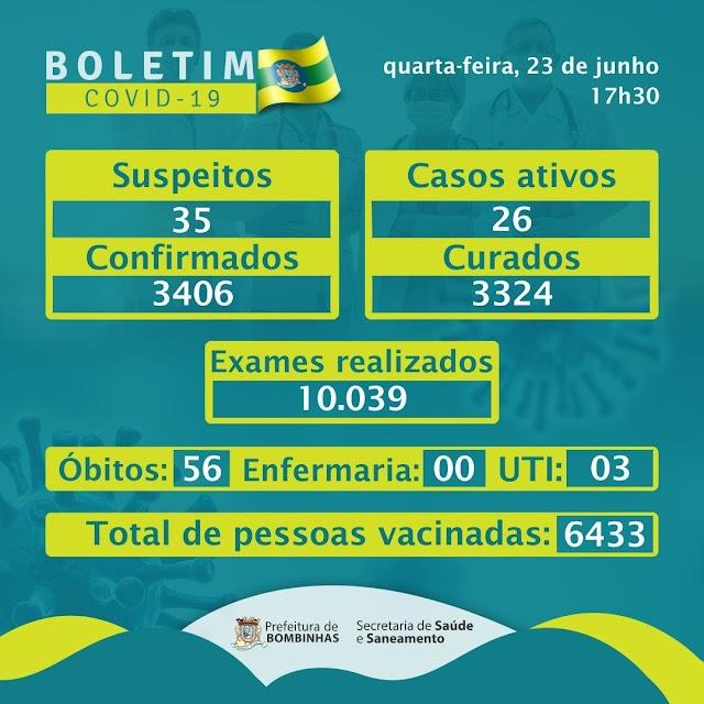 Boletim Coronavírus em Bombinhas